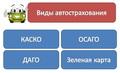 О видах авто страхования в России